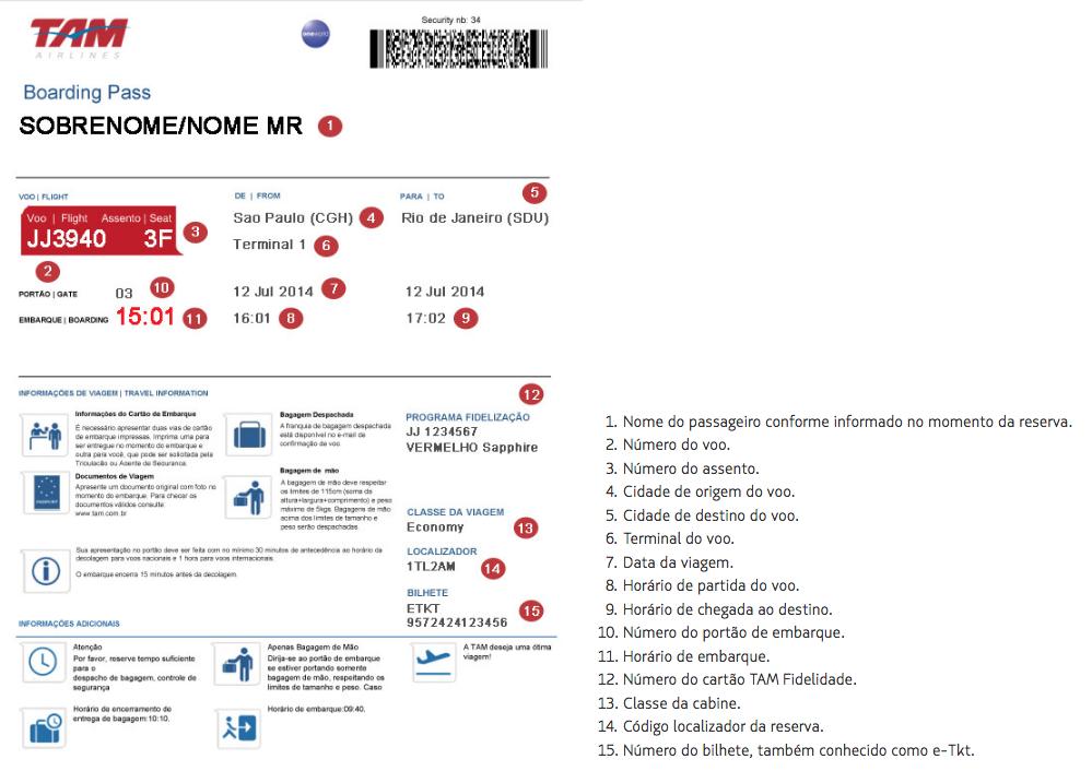 Origem da imagem: https://www.latam.com/pt_br/administre-sua-reserva-e-inclua-servicos/check-in/cartoes-de-embarque/